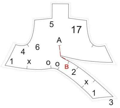 Положение шва между контрольными точками «А» и «В». Илл. 01