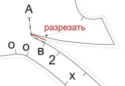 Надсечка припусков шва. Илл. 02