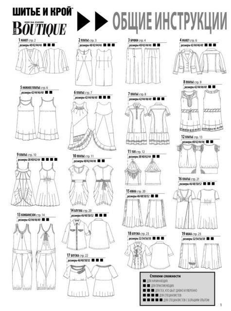 Смотреть технические рисунки шитье и крой