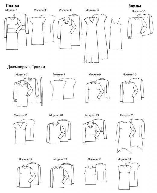 Выкройки модных платьев. Модные платья 2014 фото выкройки - Модные стильные платья 2014