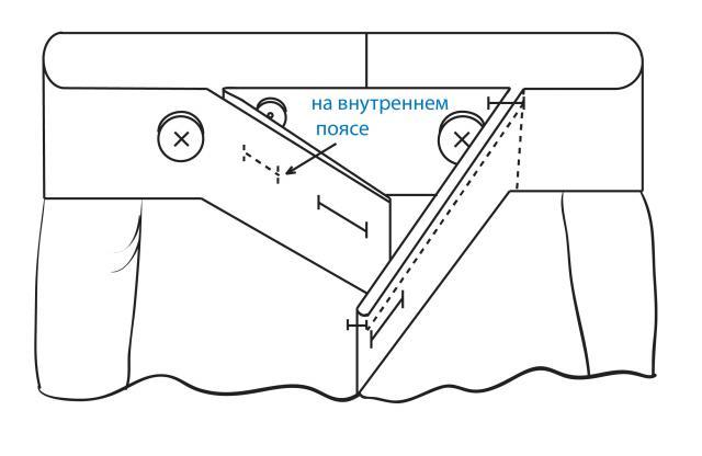 Илл. 02. Схема застежки пояса