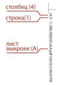 Индекс страницы